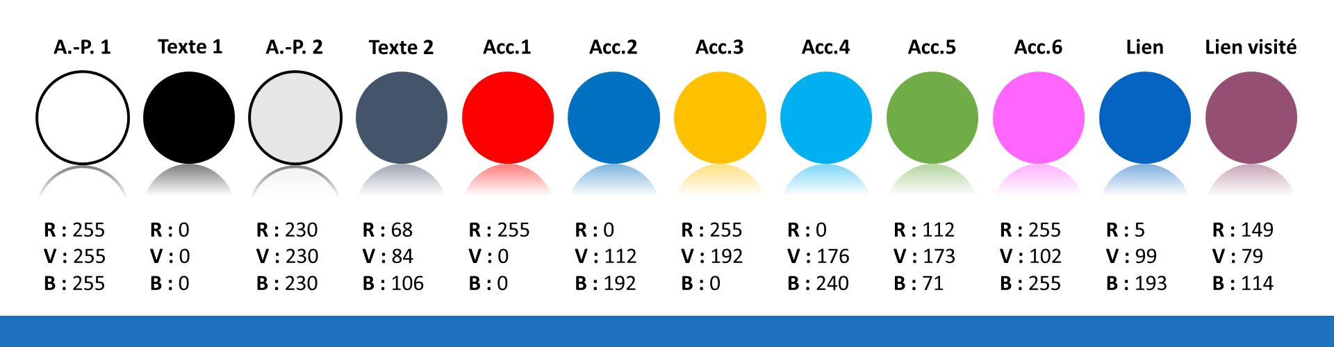 Créer une palette de couleurs